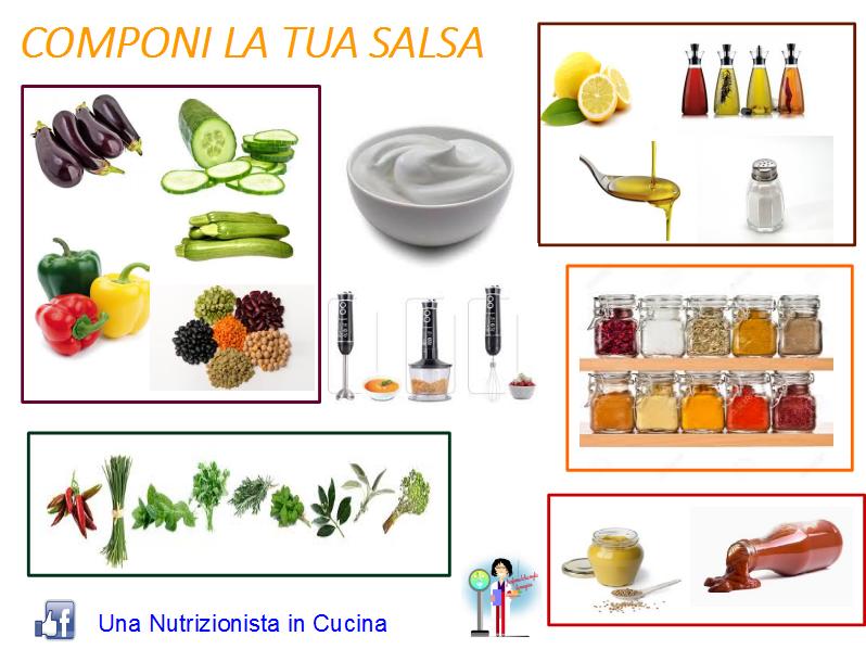 scheda che descrive come comporre una salsa unendo erbe aromatiche, spezie, verdure, olio, yogurt e sale